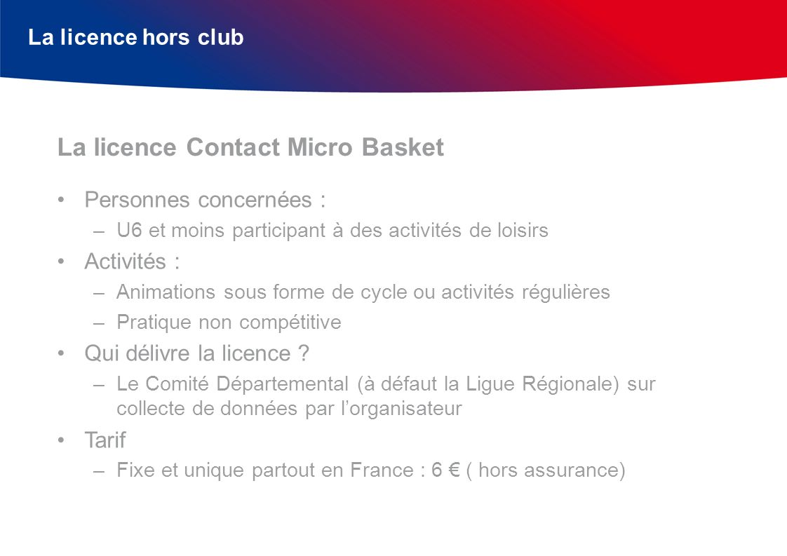 La licence Contact Micro Basket