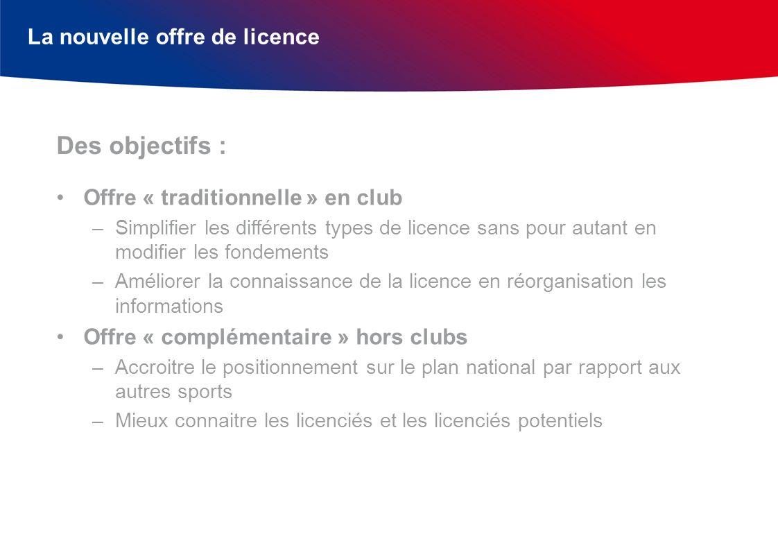 Des objectifs : La nouvelle offre de licence