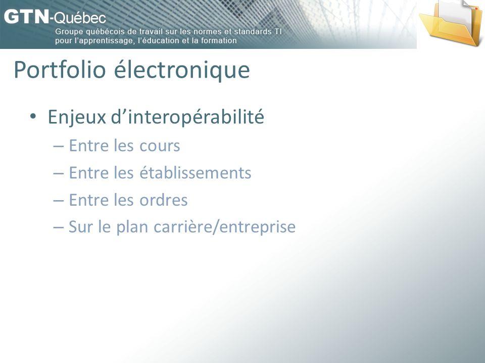 Portfolio électronique