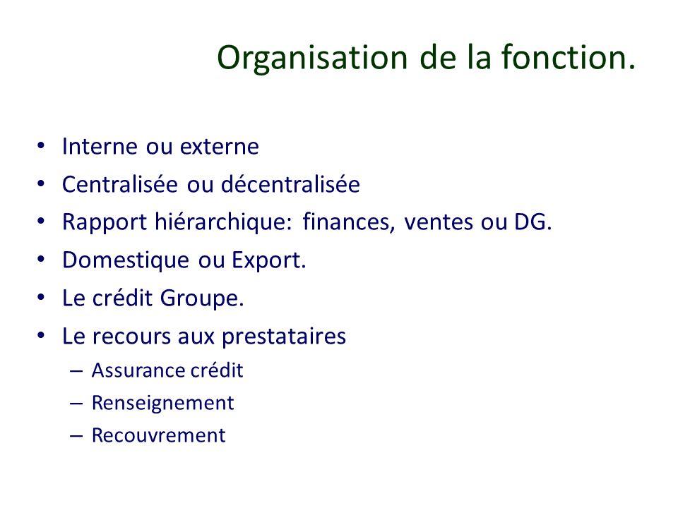 Organisation de la fonction.