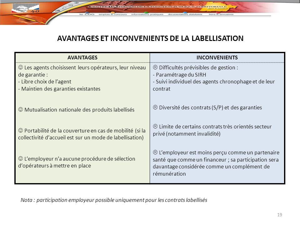 AVANTAGES ET INCONVENIENTS DE LA LABELLISATION