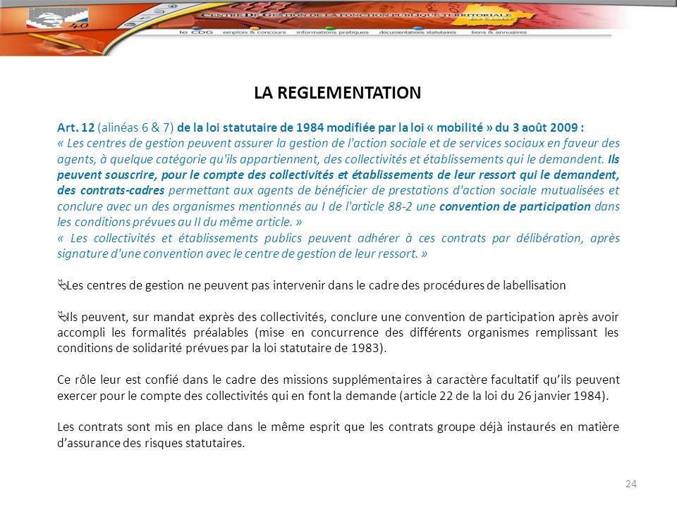 LA REGLEMENTATION Art. 12 (alinéas 6 & 7) de la loi statutaire de 1984 modifiée par la loi « mobilité » du 3 août 2009 :