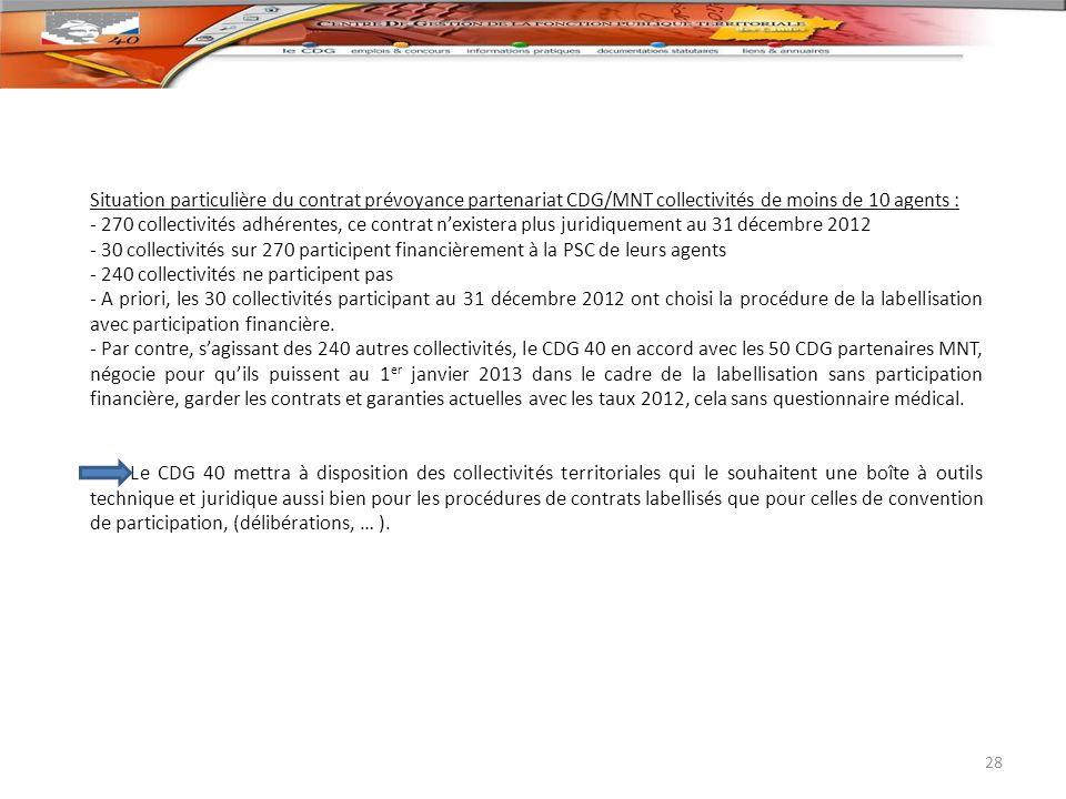 Situation particulière du contrat prévoyance partenariat CDG/MNT collectivités de moins de 10 agents :