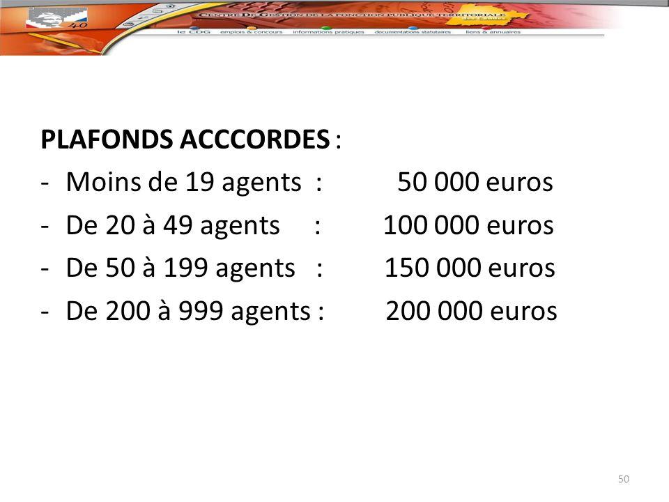 PLAFONDS ACCCORDES : Moins de 19 agents : 50 000 euros. De 20 à 49 agents : 100 000 euros.