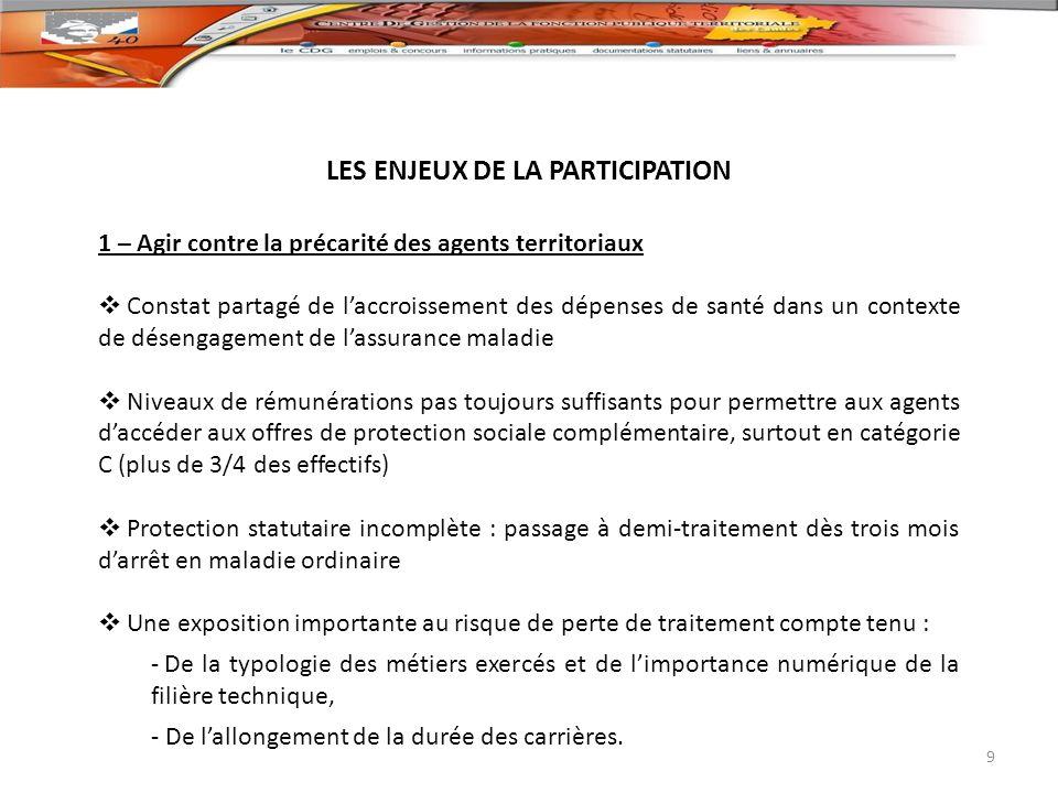 LES ENJEUX DE LA PARTICIPATION