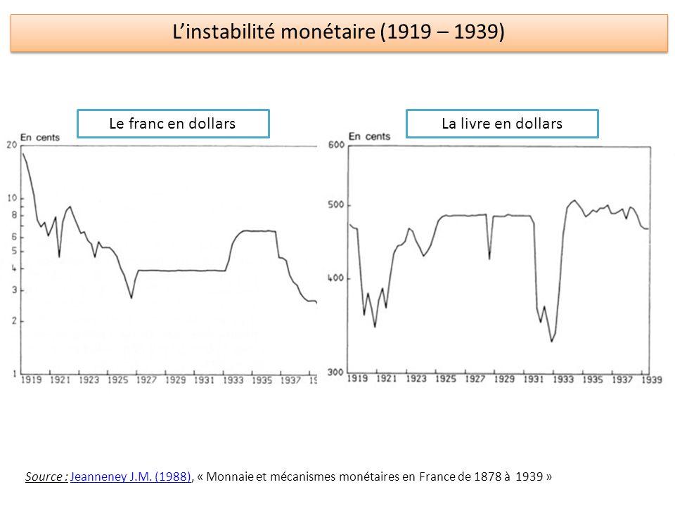 L'instabilité monétaire (1919 – 1939)