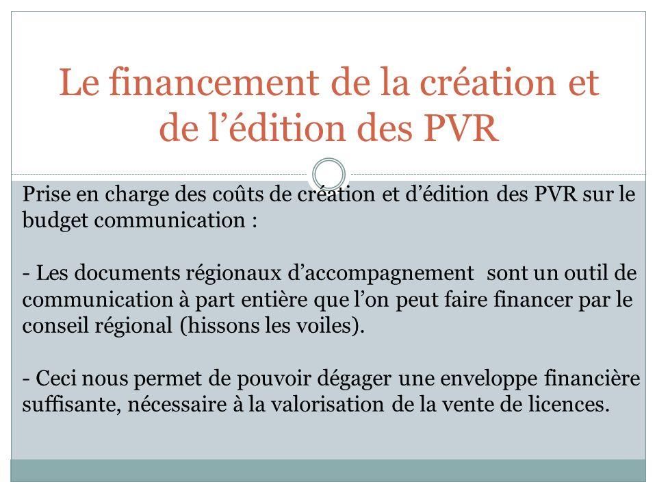 Le financement de la création et de l'édition des PVR