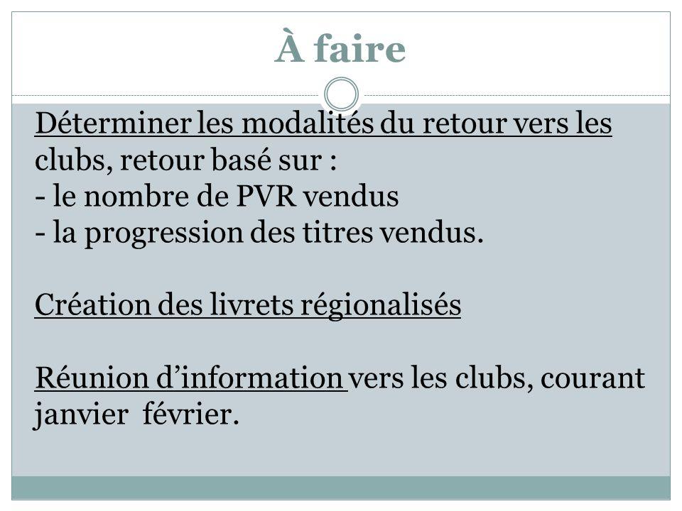 À faire Déterminer les modalités du retour vers les clubs, retour basé sur : le nombre de PVR vendus.