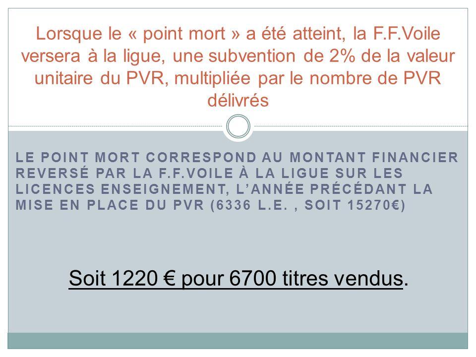 Soit 1220 € pour 6700 titres vendus.