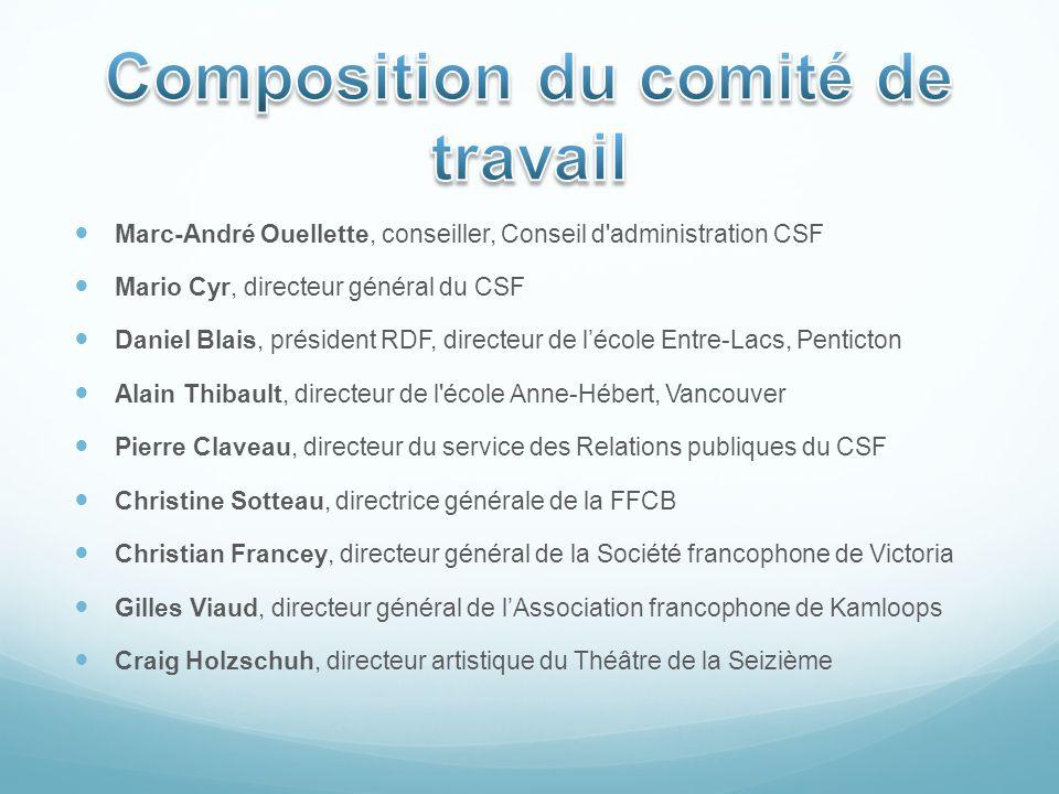 Composition du comité de travail