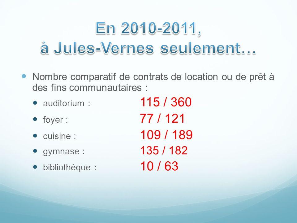 En 2010-2011, à Jules-Vernes seulement…