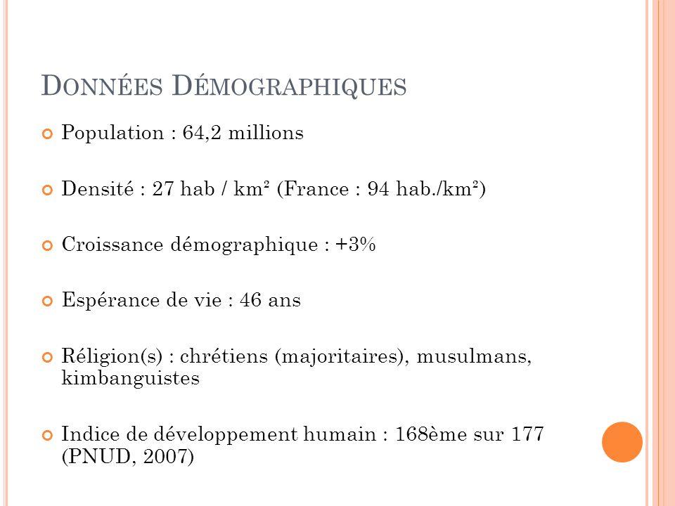 Données Démographiques