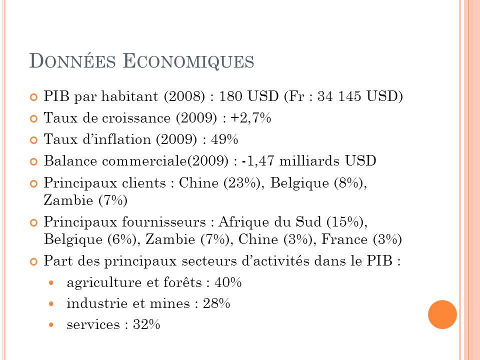 Données Economiques PIB par habitant (2008) : 180 USD (Fr : 34 145 USD) Taux de croissance (2009) : +2,7%