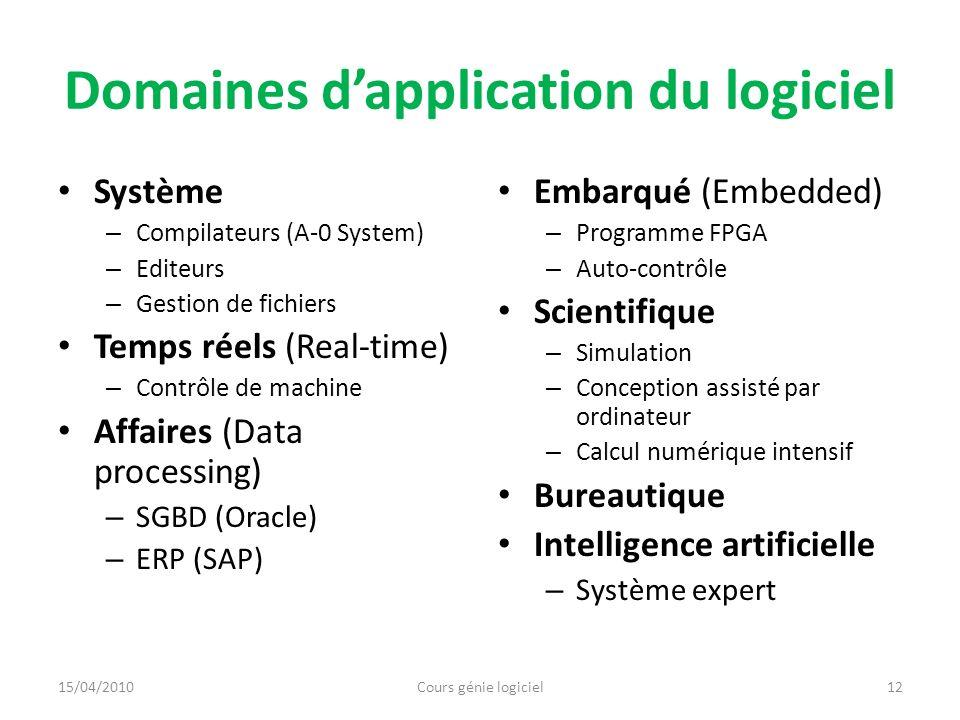 Domaines d'application du logiciel