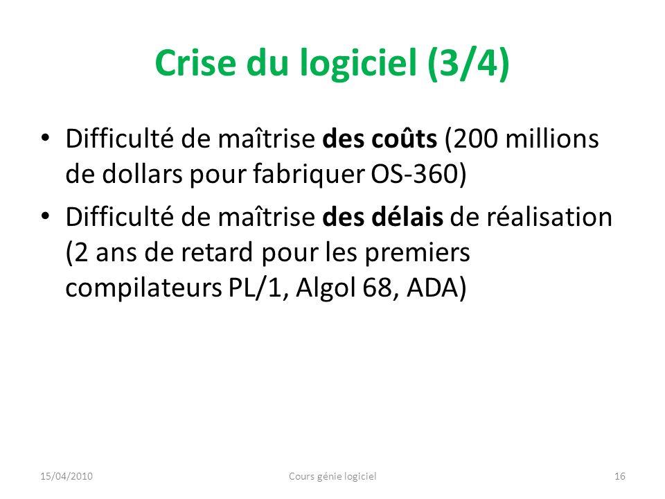 Crise du logiciel (3/4) Difficulté de maîtrise des coûts (200 millions de dollars pour fabriquer OS-360)