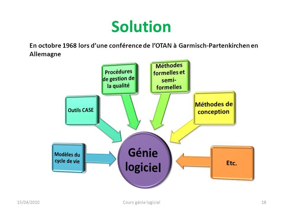 Solution En octobre 1968 lors d'une conférence de l'OTAN à Garmisch-Partenkirchen en Allemagne. Génie logiciel.