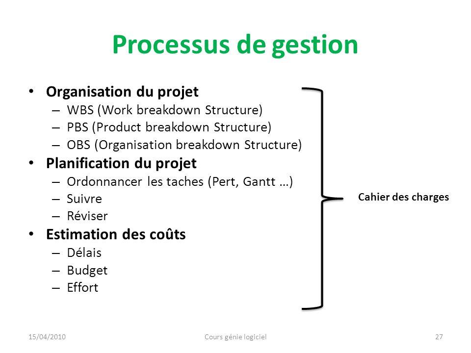 Processus de gestion Organisation du projet Planification du projet