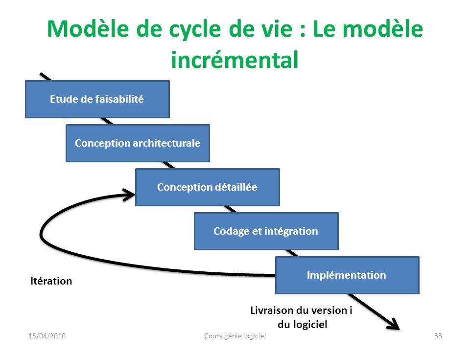 Modèle de cycle de vie : Le modèle incrémental