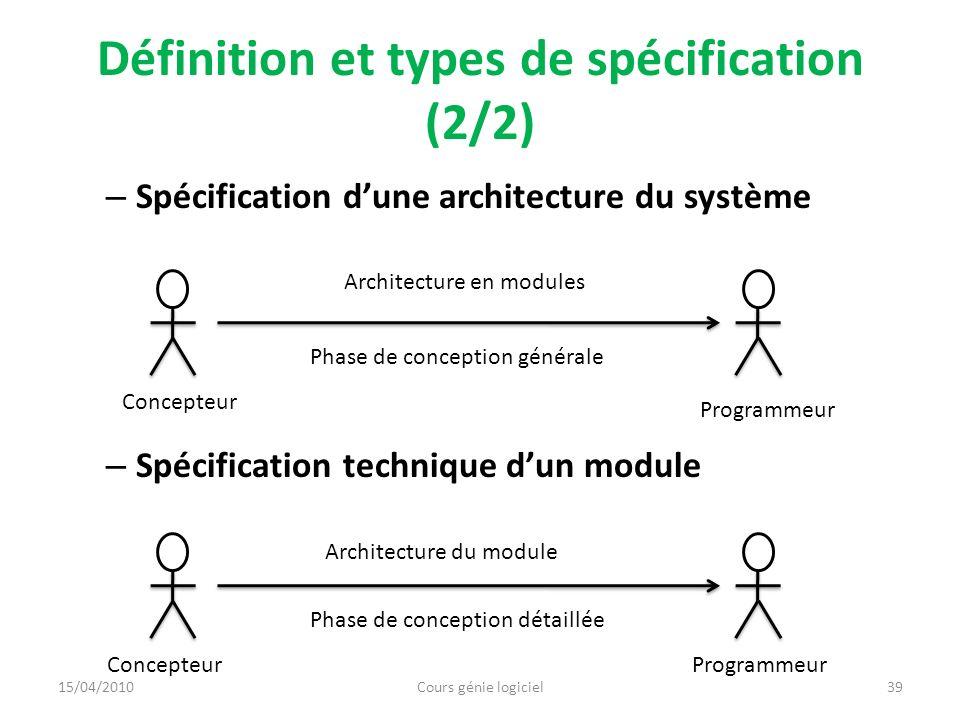 Définition et types de spécification (2/2)