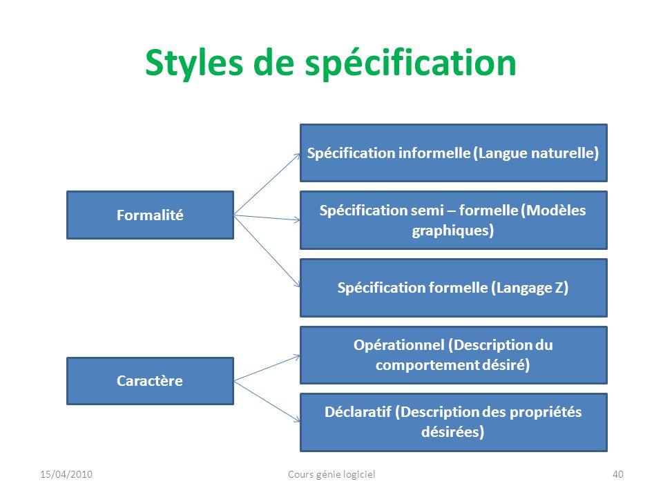 Styles de spécification