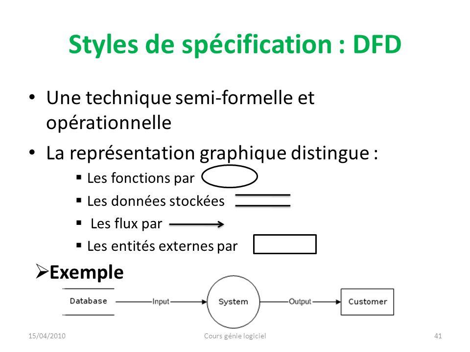 Styles de spécification : DFD