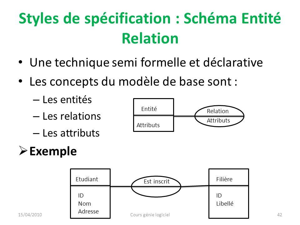 Styles de spécification : Schéma Entité Relation