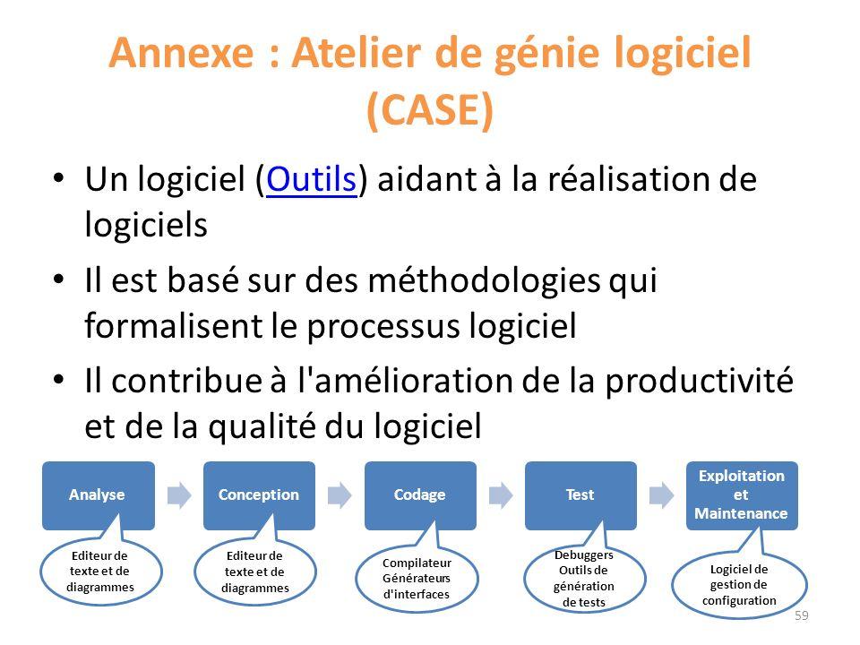 Annexe : Atelier de génie logiciel (CASE)