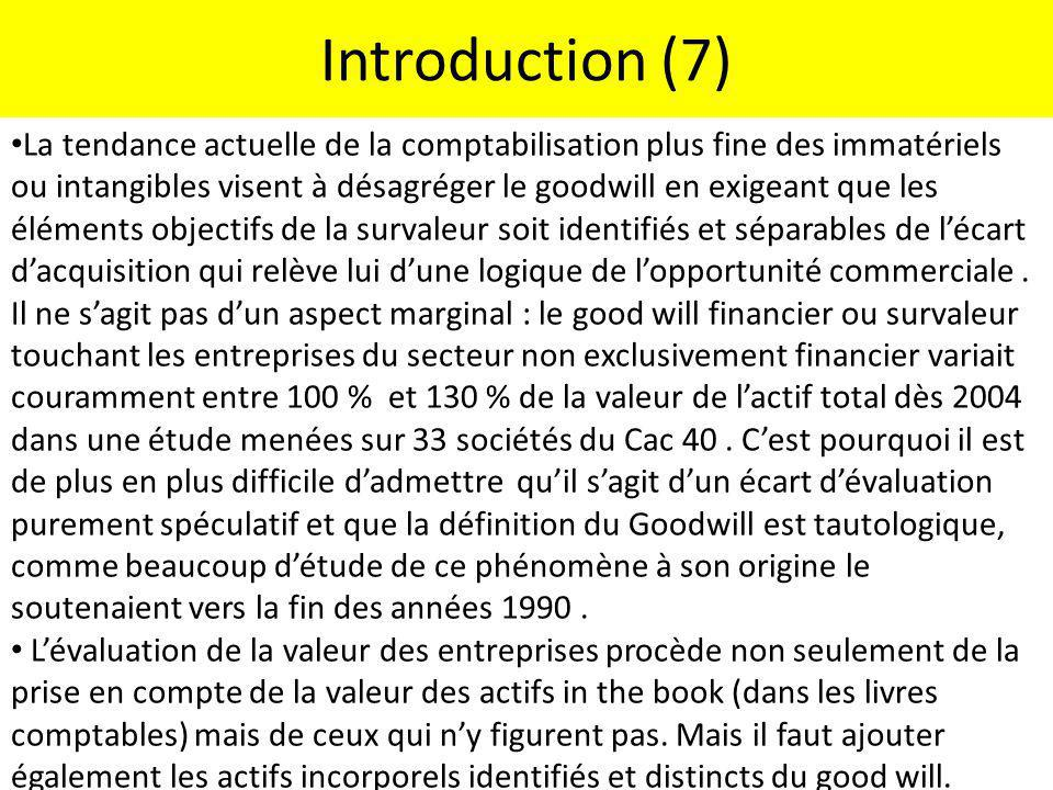 Introduction (7)