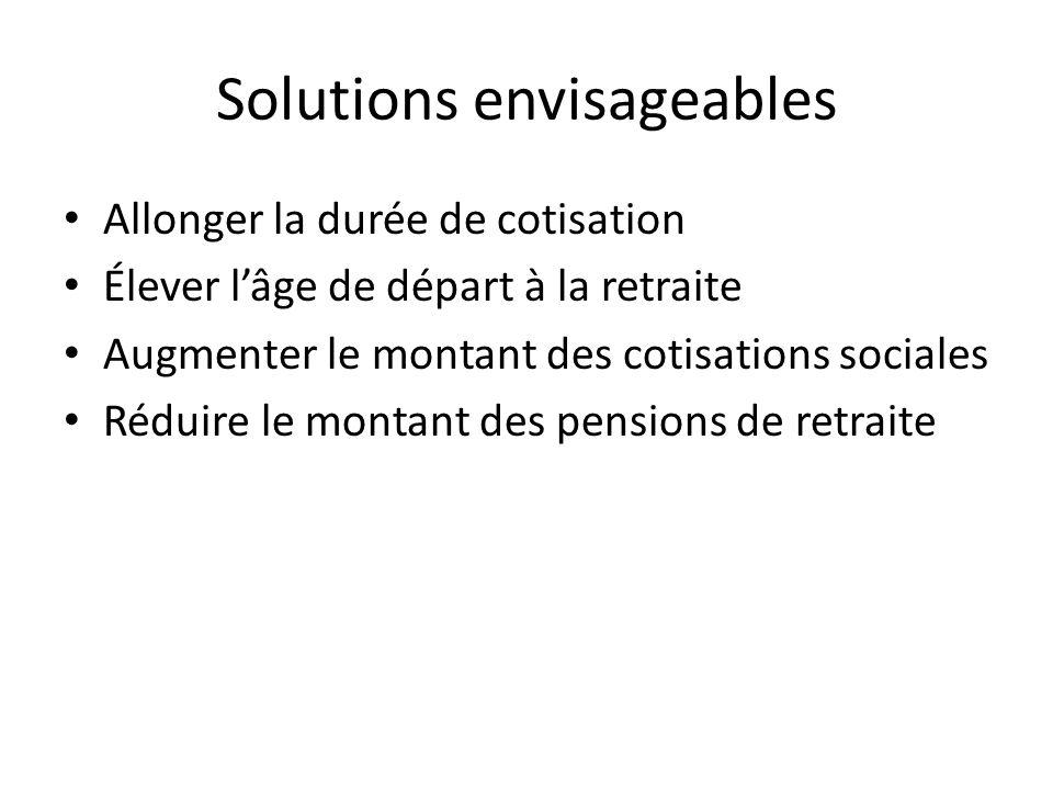 Solutions envisageables