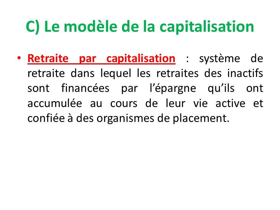 C) Le modèle de la capitalisation