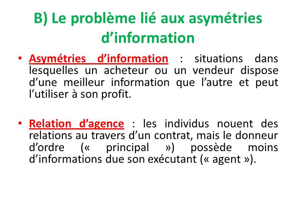 B) Le problème lié aux asymétries d'information