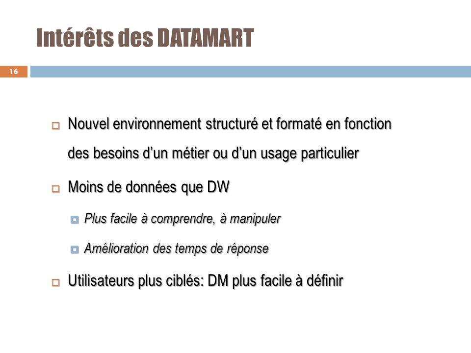 Intérêts des DATAMART Nouvel environnement structuré et formaté en fonction des besoins d'un métier ou d'un usage particulier.