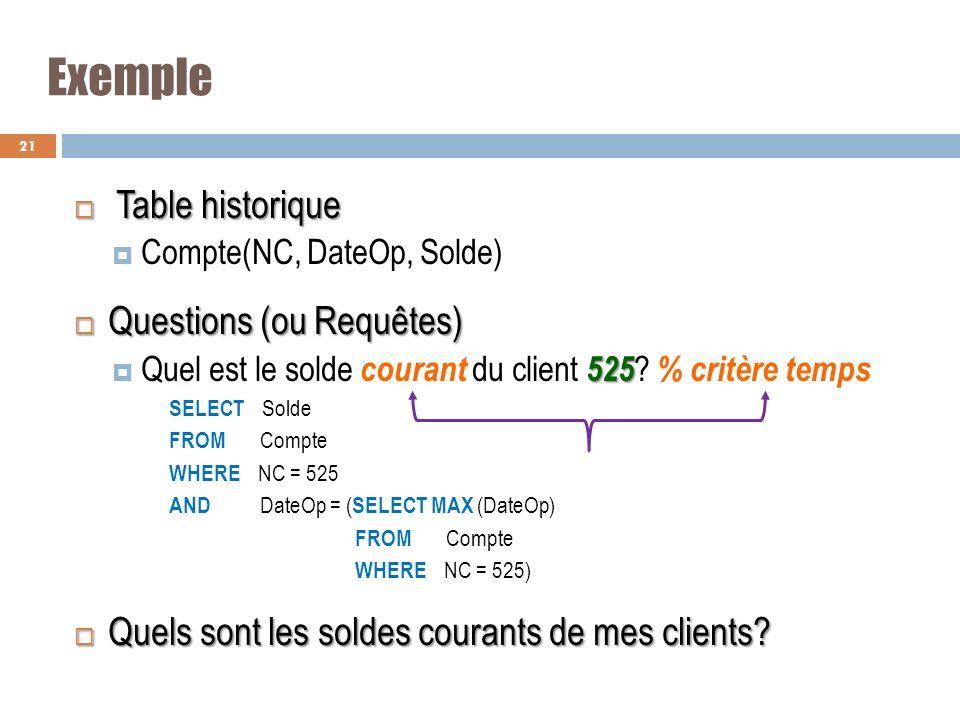 Exemple Table historique Questions (ou Requêtes)