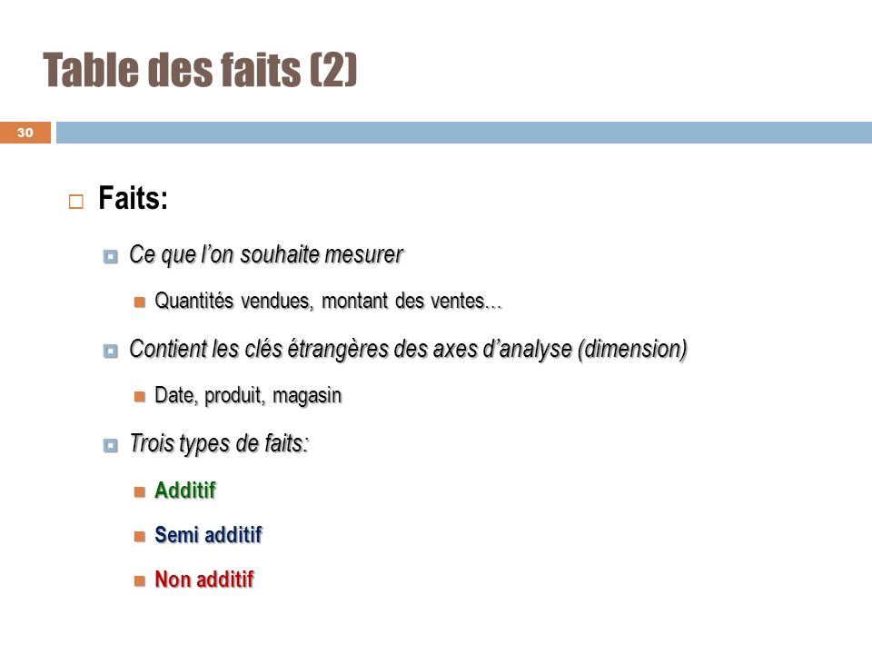 Table des faits (2) Faits: Ce que l'on souhaite mesurer