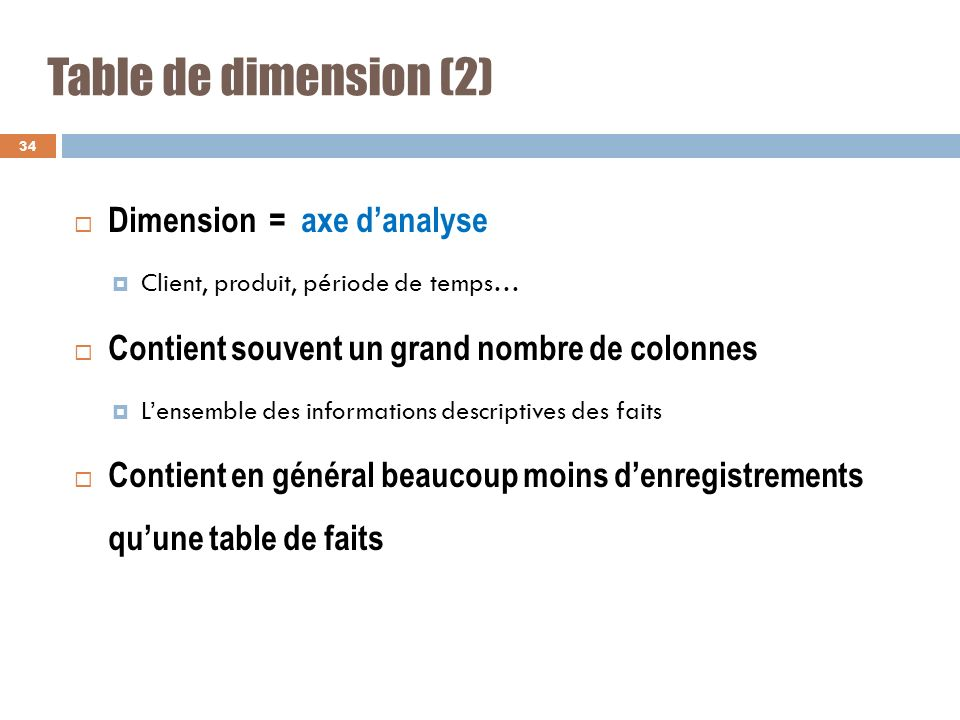 Table de dimension (2) Dimension = axe d'analyse