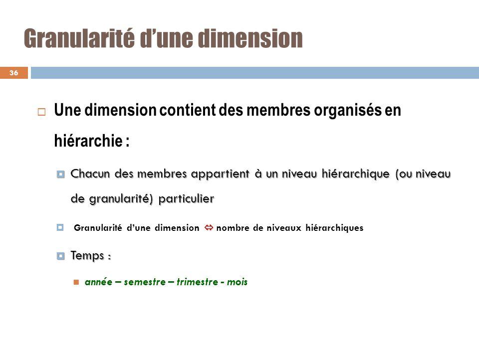 Granularité d'une dimension