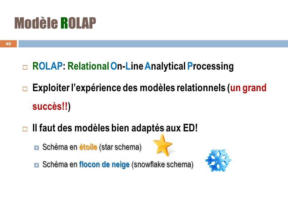 Modèle ROLAP ROLAP: Relational On-Line Analytical Processing