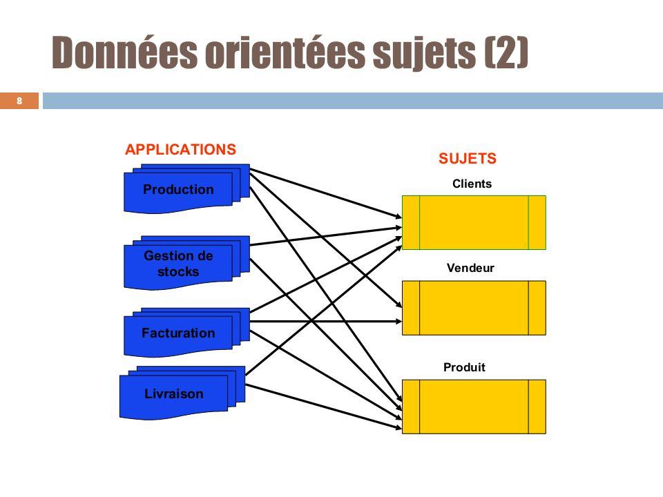 Données orientées sujets (2)