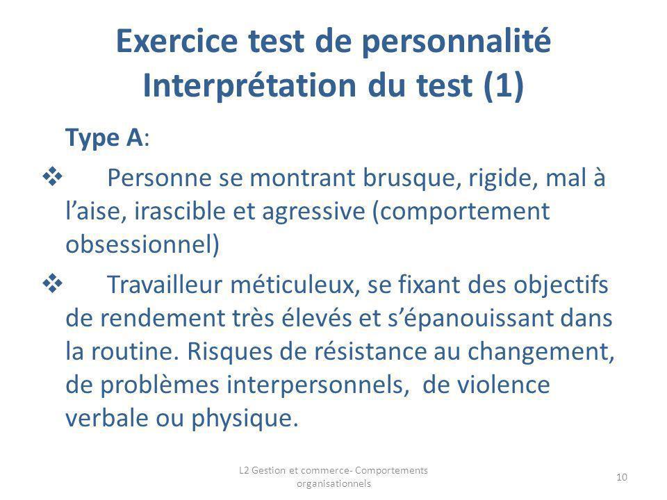 Exercice test de personnalité Interprétation du test (1)