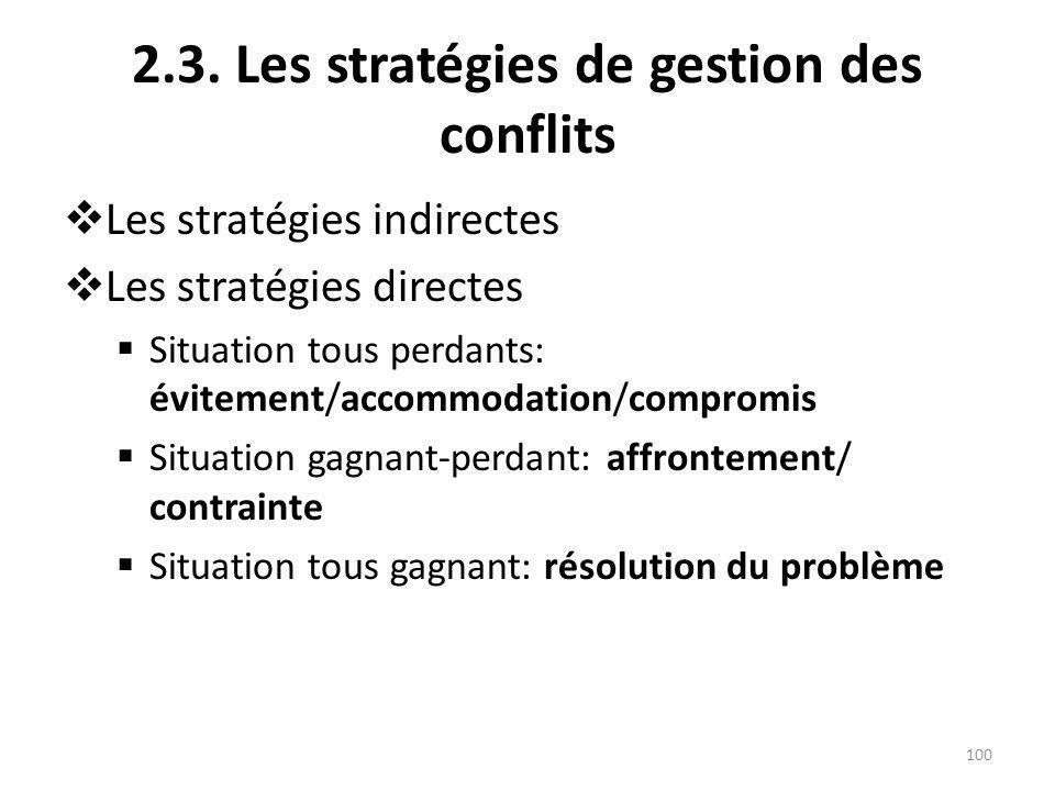 2.3. Les stratégies de gestion des conflits