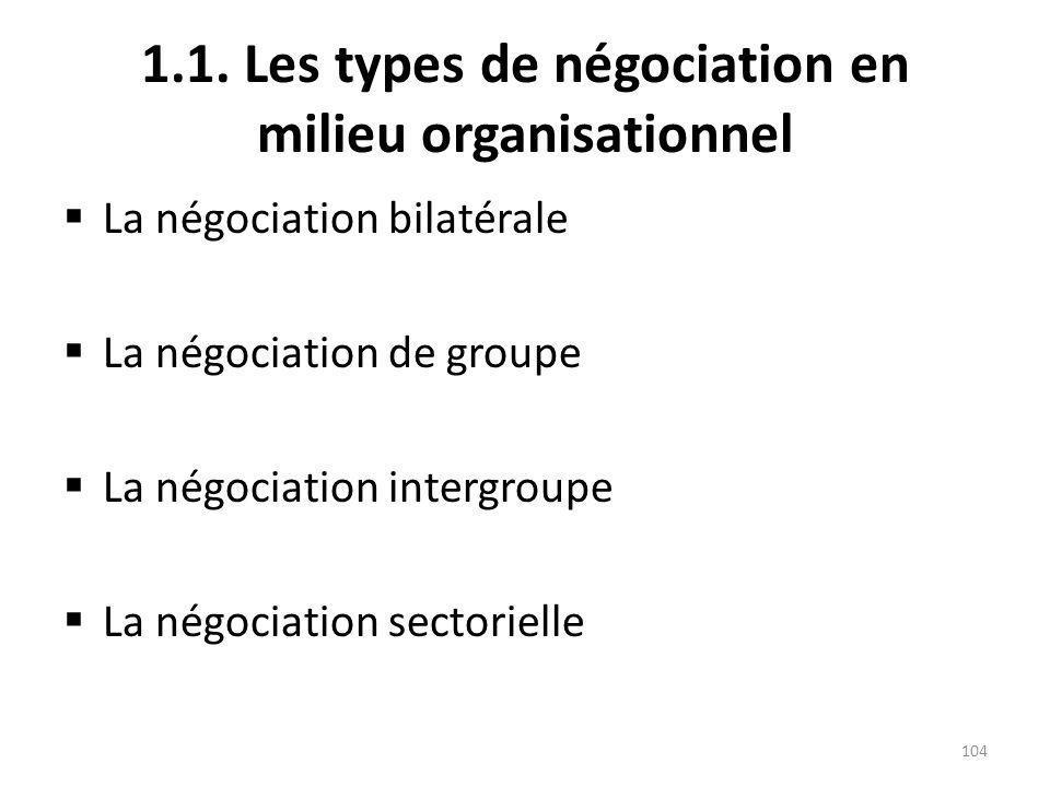 1.1. Les types de négociation en milieu organisationnel
