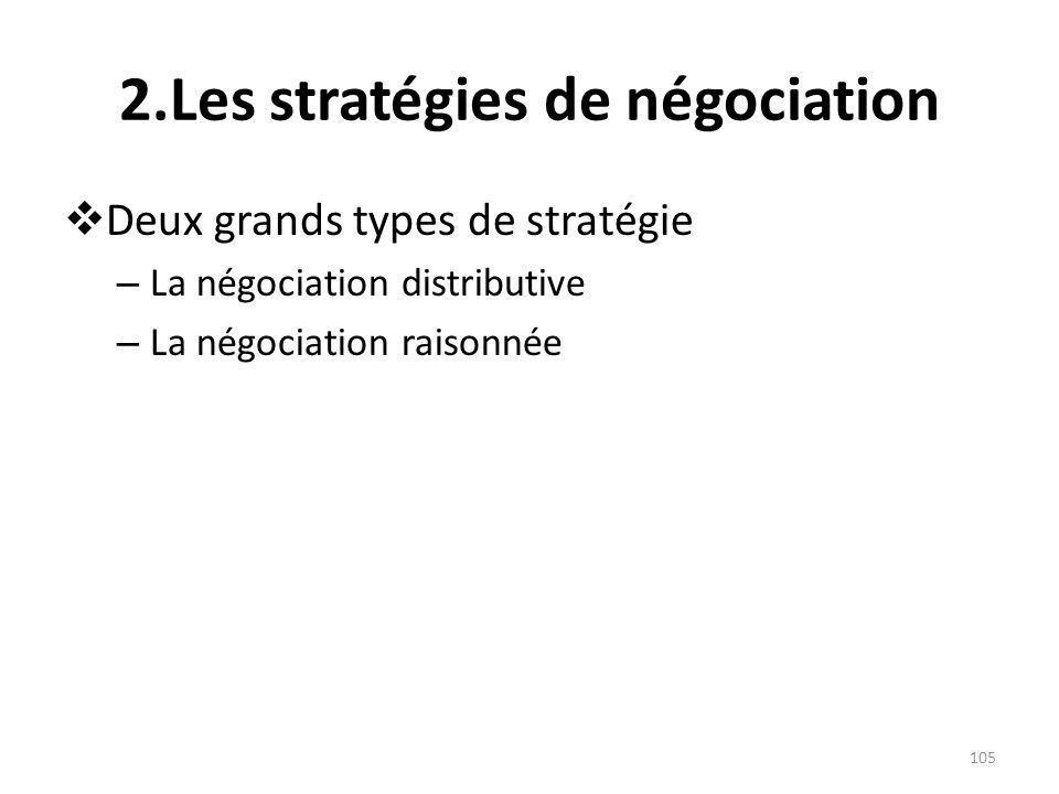 2.Les stratégies de négociation
