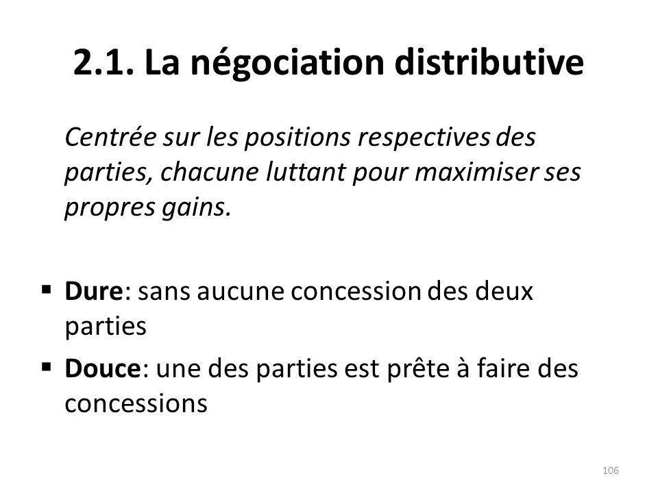 2.1. La négociation distributive