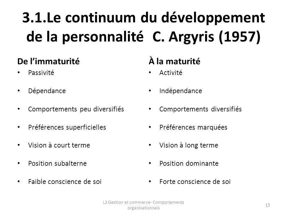 3.1.Le continuum du développement de la personnalité C. Argyris (1957)
