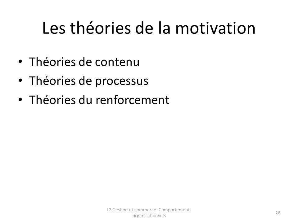Les théories de la motivation
