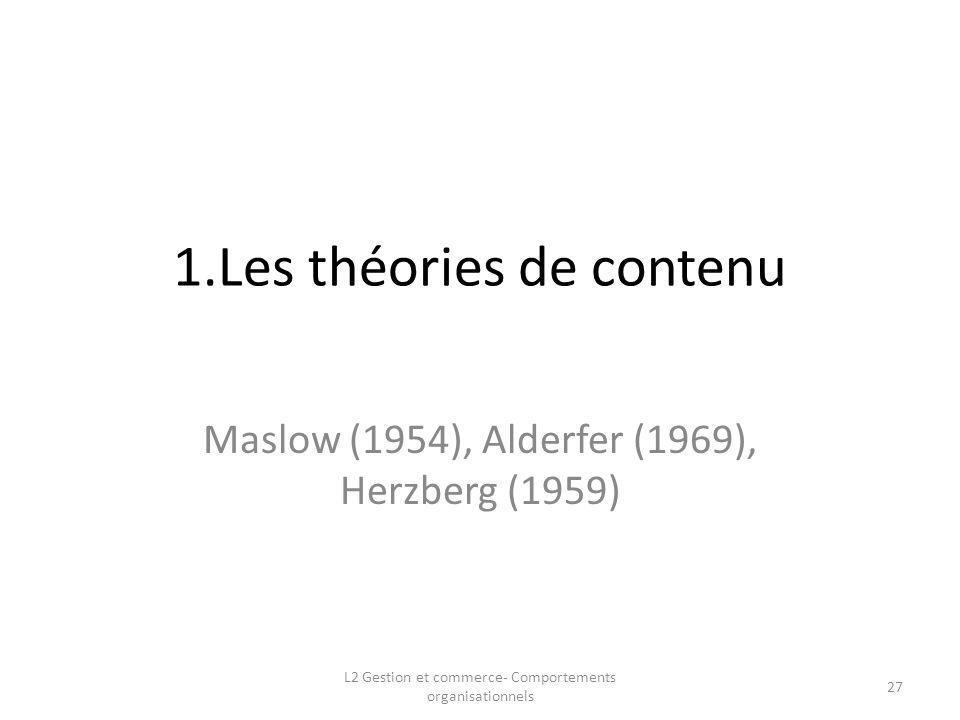 1.Les théories de contenu