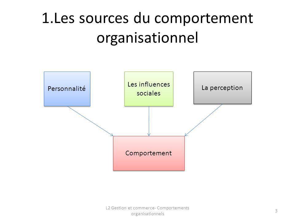 1.Les sources du comportement organisationnel