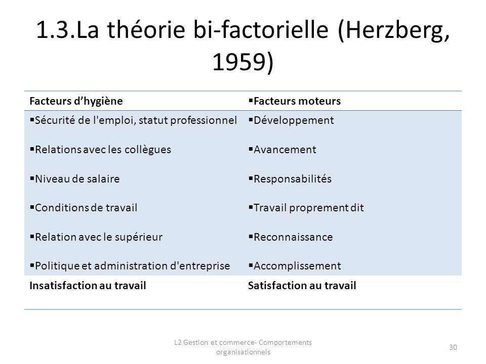 1.3.La théorie bi-factorielle (Herzberg, 1959)