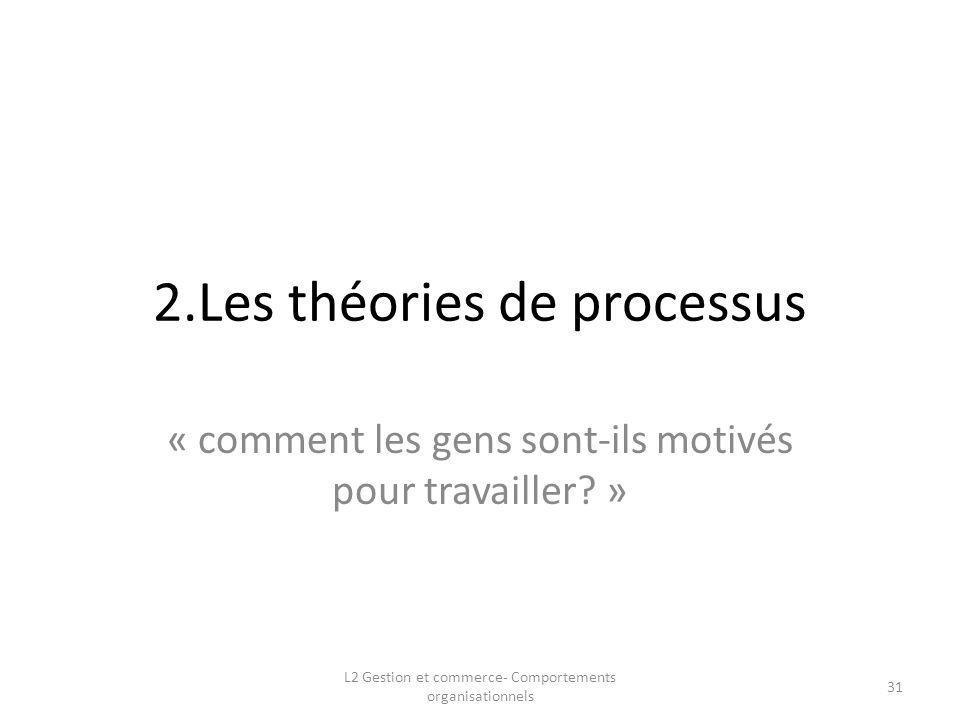 2.Les théories de processus
