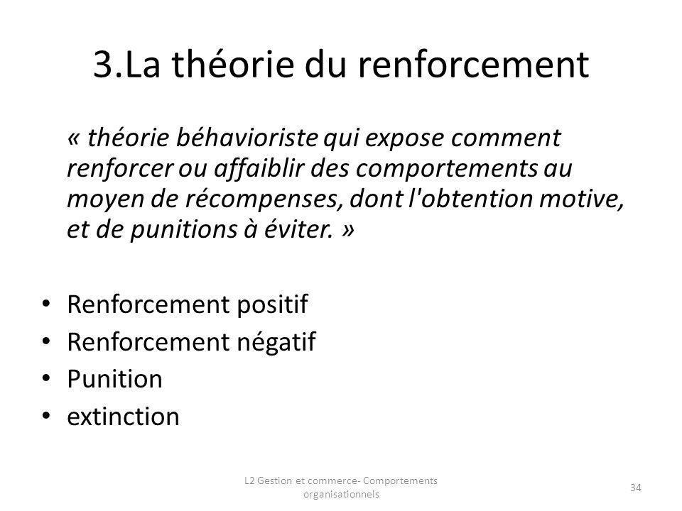 3.La théorie du renforcement